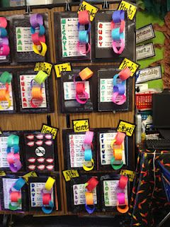 Great way to review testing strategies  --- WE ARE SO DOING THIS!  I LOVE IT!