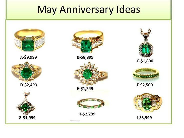 May birthstone is emerald.