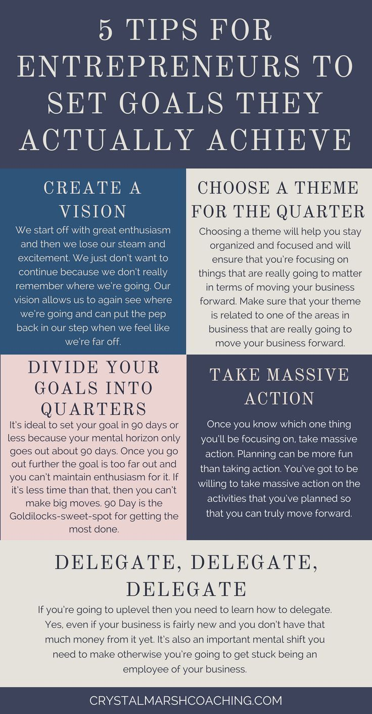 set goals and crush them, entrepreneur business goal setting, small business goals, productivity tips for creatives, coaches, and entrepreneurs