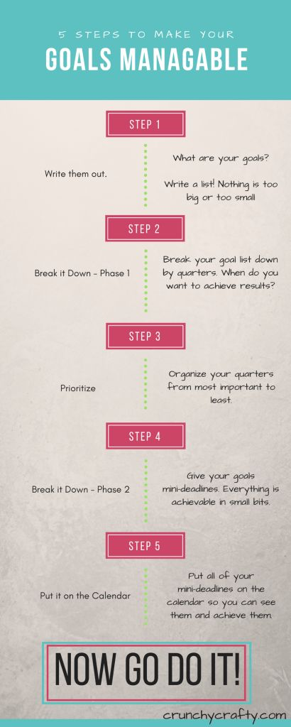 5 Steps to Make Your Goals Manageable | Crunchy, Crafty, and Highly Caffeinated