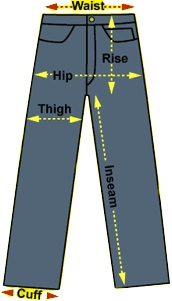 Jeans Sizing - Jeans Size Charts - JeansHub.com