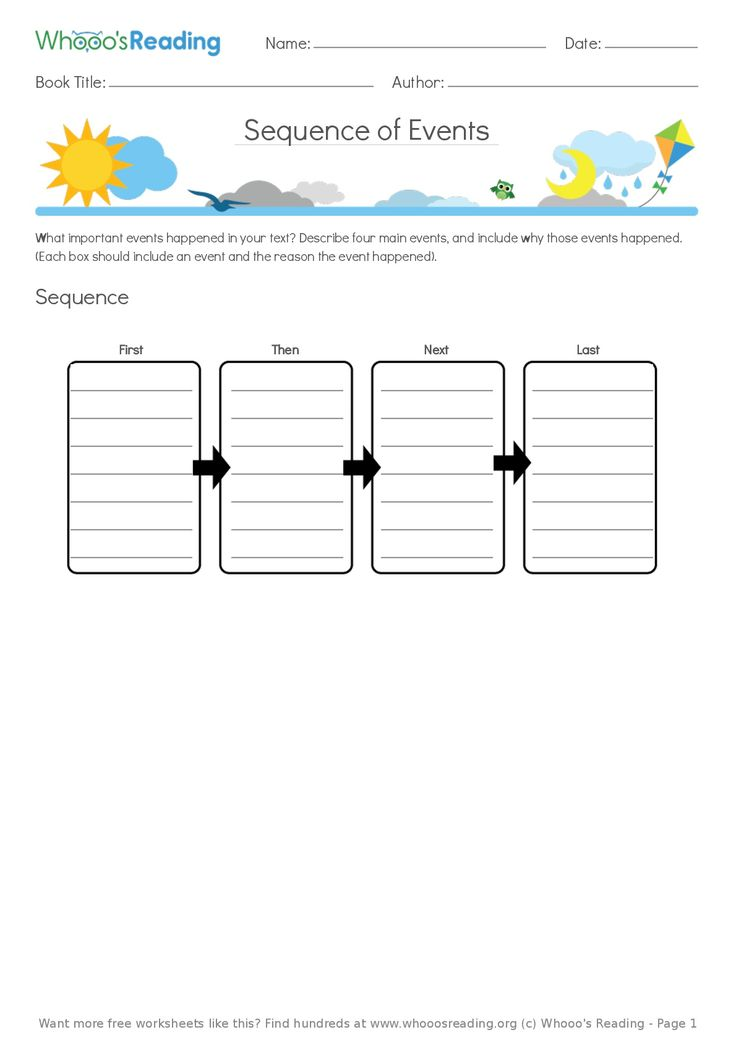 263 best Work images on Pinterest   School  Activities and also  besides  also Free printable blank clock faces worksheets   Math thinks also  together with  also 77 best Time Ideas images on Pinterest   School  Songs and Group moreover Best 25  Preschool graphs ideas on Pinterest   All about me also 18 best Social Studies images on Pinterest   School  American also Words Ending in Sh   Phonics  Worksheets and English phonics likewise Free printable blank clock faces worksheets   Math thinks. on best id images on pinterest school books and dutch work first grade time worksheets