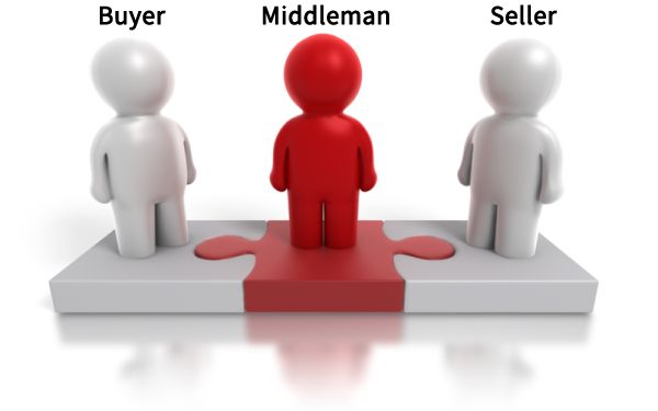 DOTA Middleman Service Private trading of DOTA 2 items for money is a big industry. If you re trading with a friend or trusted source, all is well. But what if you want to trade to some random guy online? Most people aren t silly enough to simply trust that when you send the item, the other [ ] The post DOTA Middleman Service appeared first on Loot Market Blog.