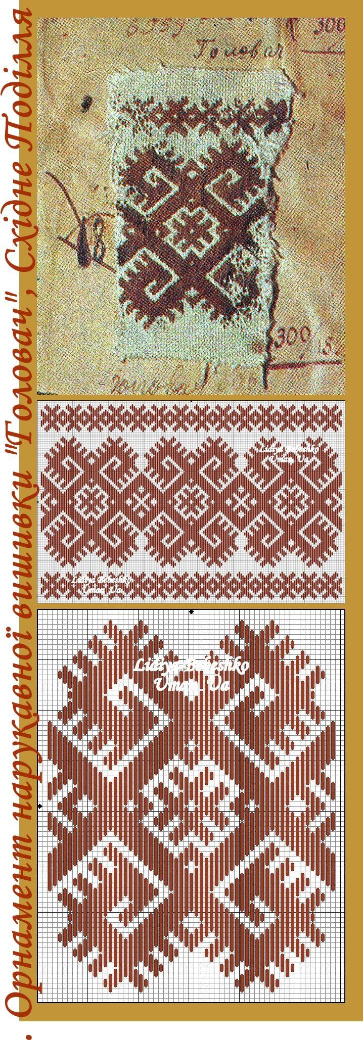 """Мотив орнаменту """"Головач"""" з нарукавної вишивки жіночої сорочки, Поділля, Україна"""