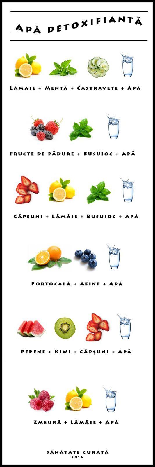 Sănătate365 : Cele mai gustoase rețete de apă detoxifiantă