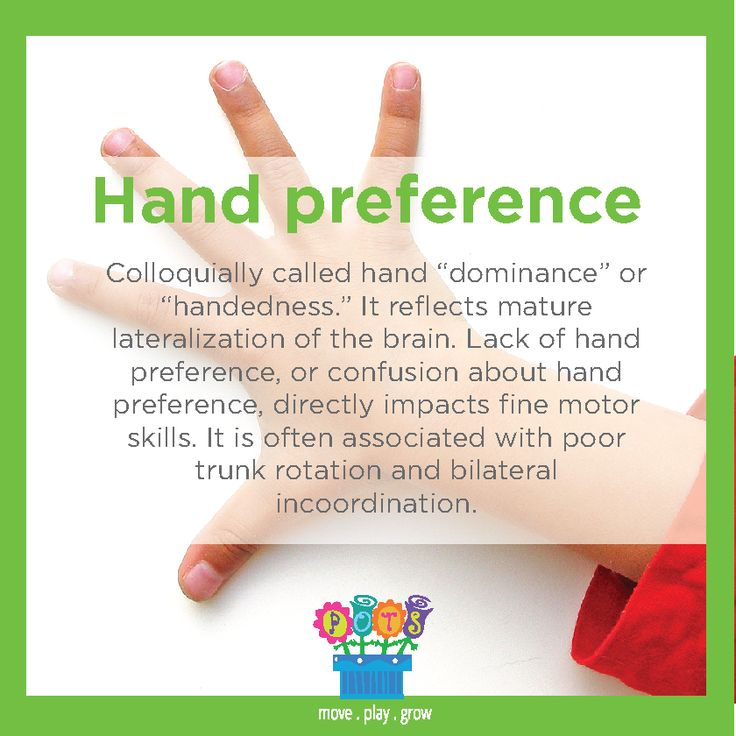 54 best images about ot terms by pots pediatric for Adhd and fine motor skills