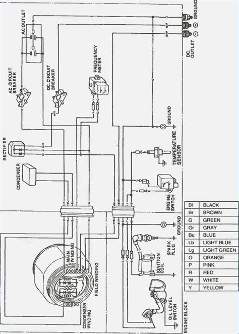 Generac Gp Wiring Diagram Vivresaville
