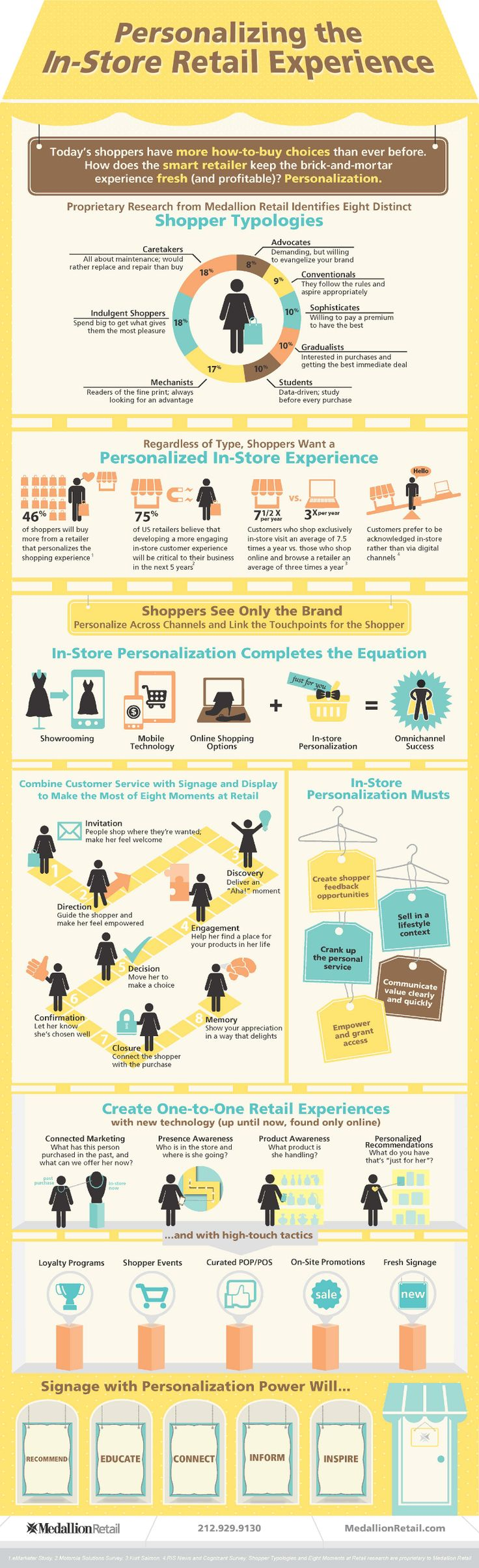 Personalizing In Store Customer Experience