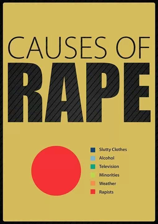 Causes of rape. - Not that this is humorous, but I HAD to pin it somewhere.