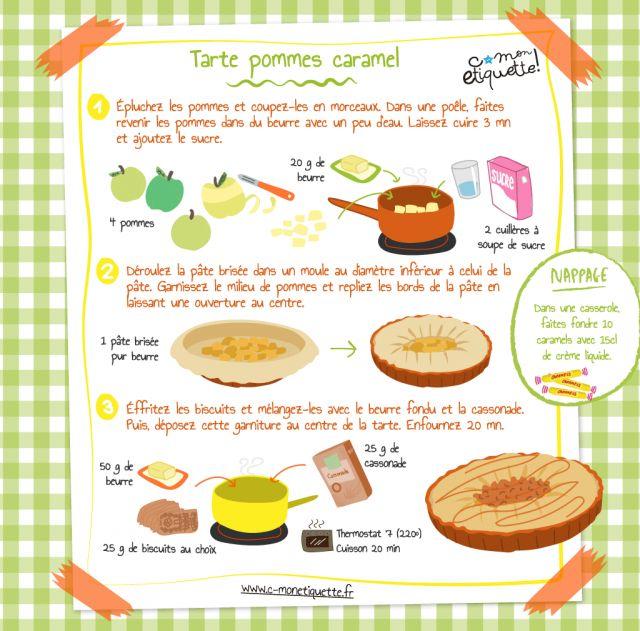 recette gâteau pommes carambars