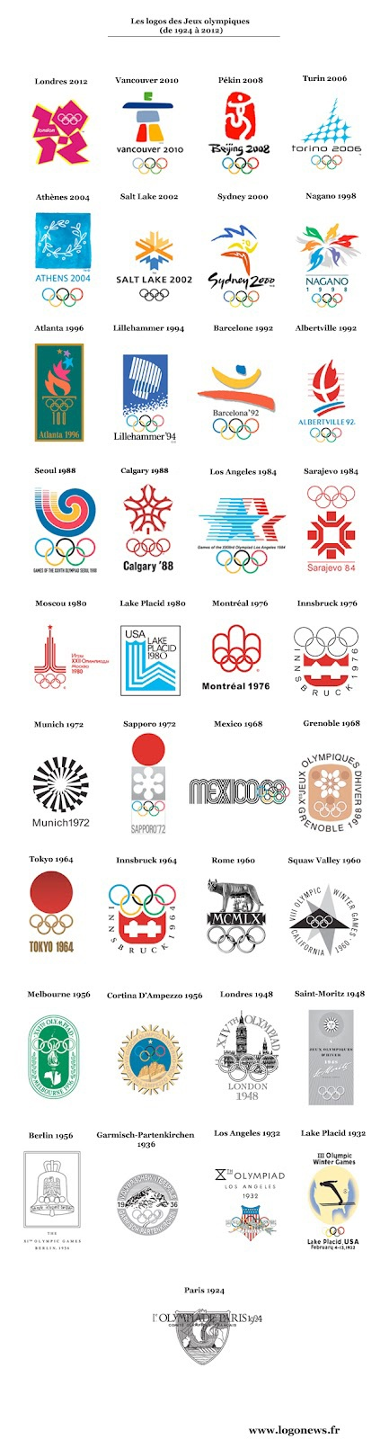 LOGONEWS Les news des logos, l'actualité des identités visuelles par l'agence be dandy: Les logos des Jeux olympiques