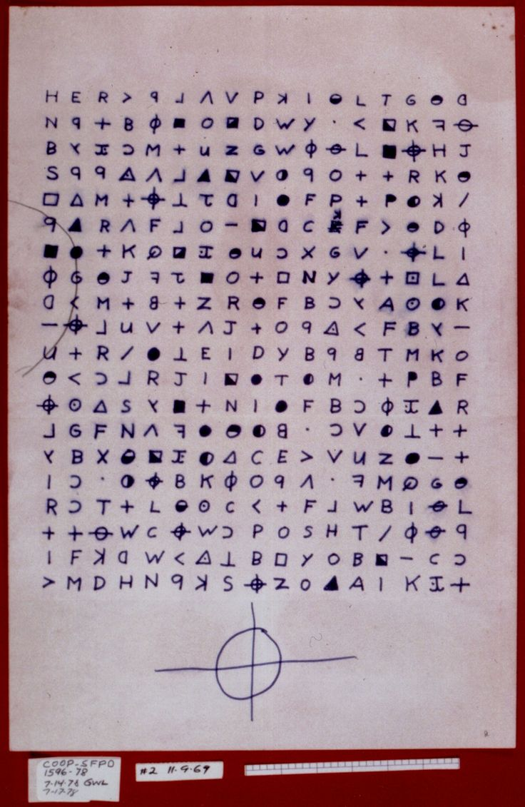 "The Zodiac Killer was a serial killer who operated in northern California in the late 1960s and early 1970s. The killer's identity remains unknown. The Zodiac murdered victims in Benicia, Vallejo, Lake Berryessa, and San Francisco between December 1968 and October 1969. Four men and three women between the ages of 16 and 29 were targeted. The killer originated the name ""Zodiac"" in a series of taunting letters sent to the local Bay Area press."