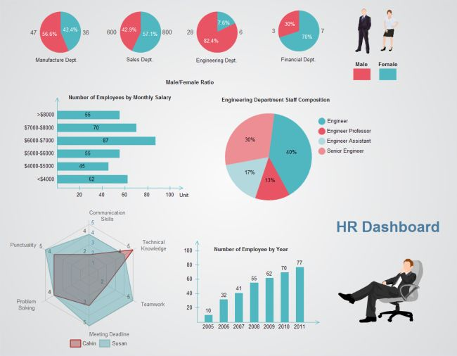 Best Hr Database Images On   Human Resources