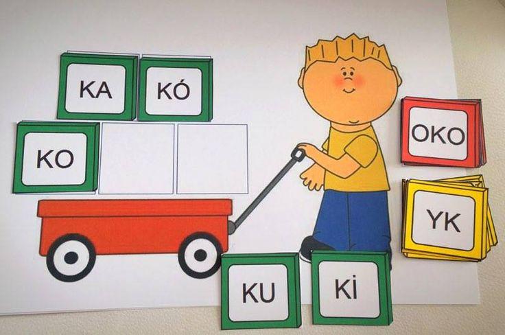 Zapisywanie sylab w pamięci dziecka podczas nauki czytania według metody krakowskiej to jak... ład...