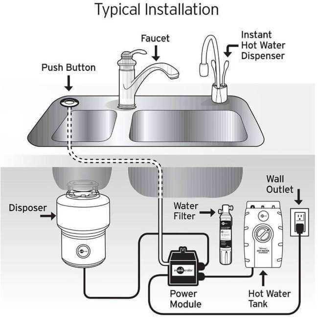 Insinkerator Air Switch Plumbworld Hot Water Dispensers Water Dispenser Filtered Water Dispenser