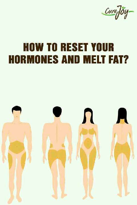 what is the relationship between weight reduction and hormones