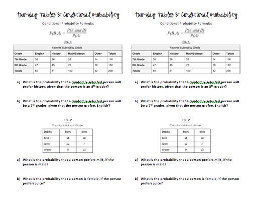 Conditional probability independent practice worksheet answers