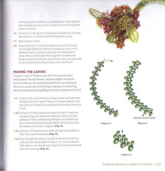 Схемы: Лариат Тройной спиральный сад