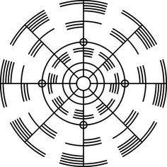 Волшебная мельница-На достижение желаемого. Но больше с уклоном в приобретение материальных благ.