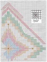 "Gallery.ru / livadika - Альбом ""Bargello free patterns и стежки"""