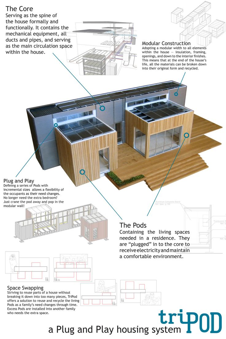 314 best containers aaa+ images on pinterest | shipping containers