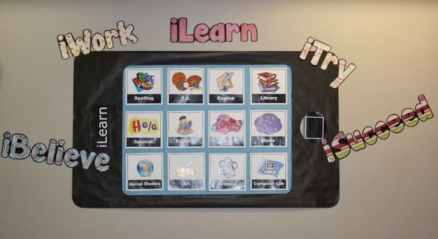 "Teach the Bits and Bytes – iPod bulletin board with ""i Statements"""
