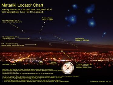 Matariki locator chart for Auckland, 2014 - Ministry of Culture and Heritage