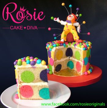 Make a Polka Dot Inside Cake (AKA my Spotty Dotty) - Cake Central Community