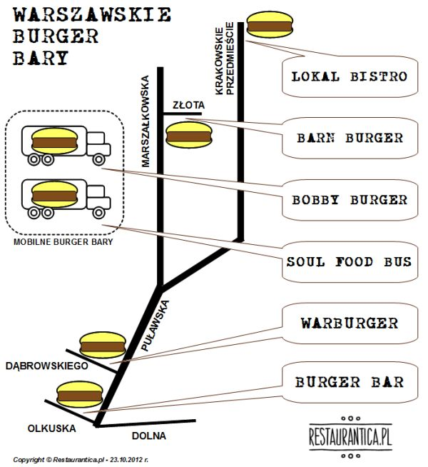 Warsaw Burger Bar Map