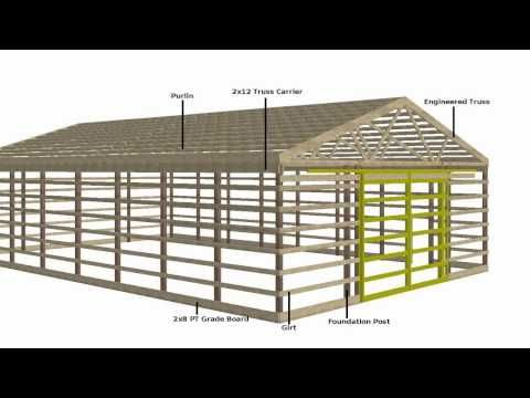 3 Ways to Build a Pole Barn - wikiHow