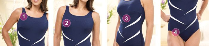 Nicola Jane Mastectomy Swimwear Guide: 1.Higher neckline and underarms to ensure good coverage for total confidence 2.Fitted pockets to hold your prosthesis securely and discreetly 3.Elasticated under band to keep the bust section securely in place 4.Modest leg height