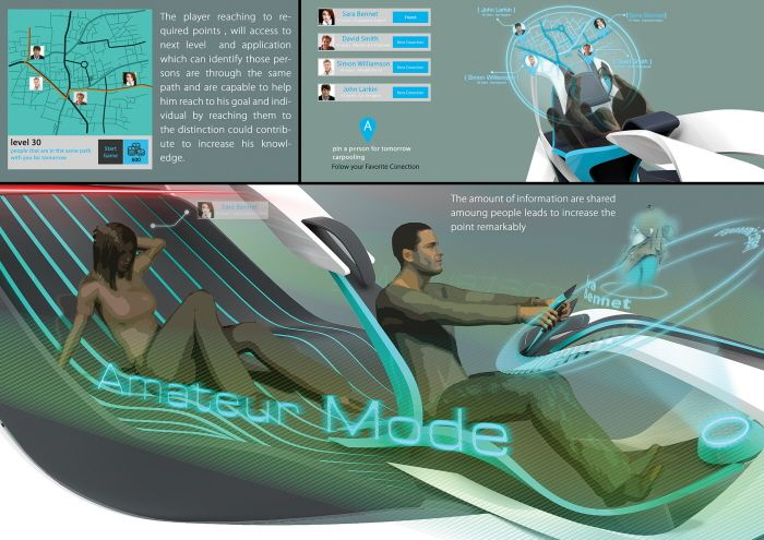 Automotive Design by Mahdi Momeni at Coroflot.com