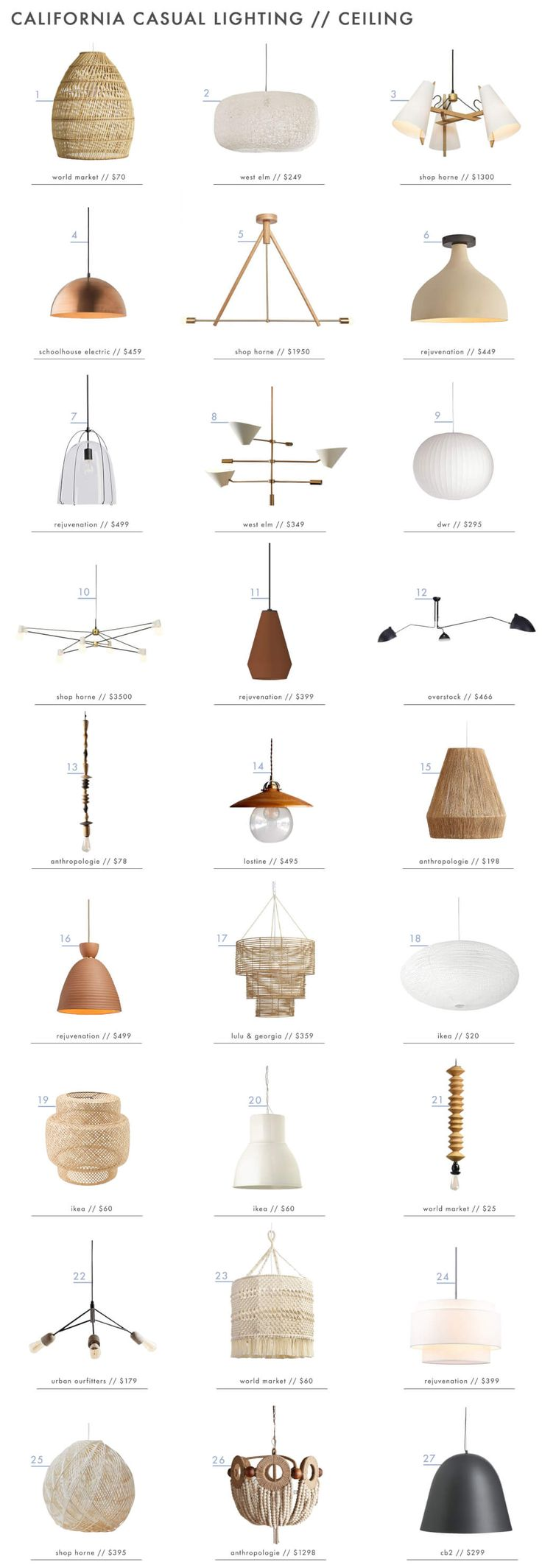 "Today we are talking lighting, more specifically lighting when trying to achieve the ""California Casual"" style we have been breaking down on the blog the last two weeks. In case you missed the previous posts, click through to California Casual: On a Budget, California Casual: Furniture, and California Casual: Art to get the gist of... Read More …"