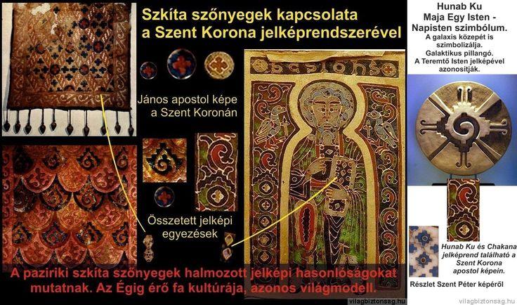 Lépcsős kereszt és spirál = Hunabku vagy Chakana - Maja Világegyetem modell, azték kereszt jelképrend a Szent Korona zománcképein - Világbiztonság