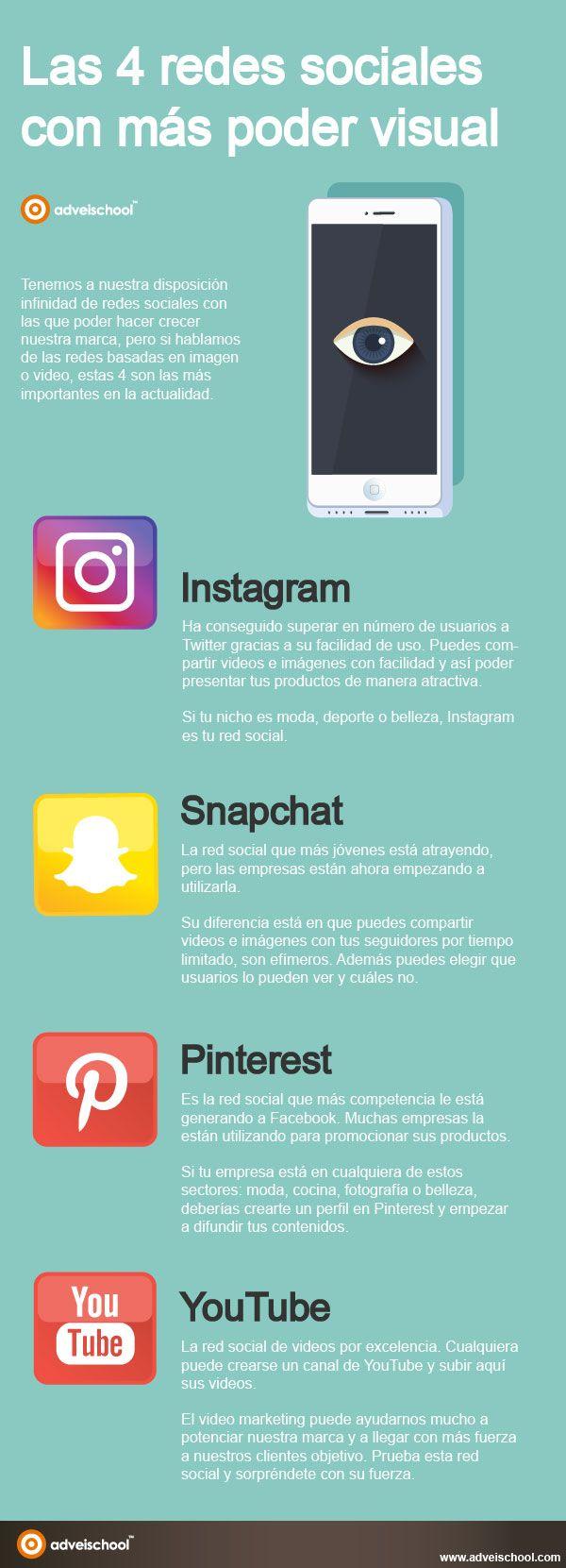 Las redes sociales con poder visual de 2016 #Infografía