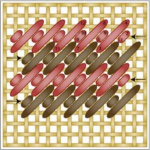 How to Work Nobuko & Double Alternating Nobuko Needlepoint Stitches: Tried & True Way to Work the Nobuko Stitch in Step-by-Step Detail