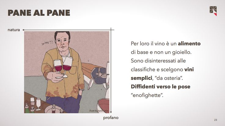 "I pane al pane.  Illustration by: ""Wine Lover's soul"" (2010) di Hyoin Min (aka nyoin)."