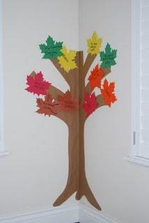 Gratitude tree for thanksgiving