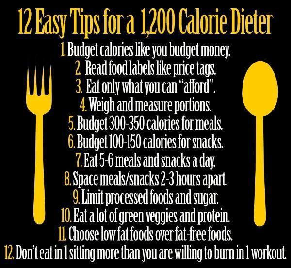 1200 Calorie Meal Plan  #medicalweightloss creativeimagelasersolutions.com