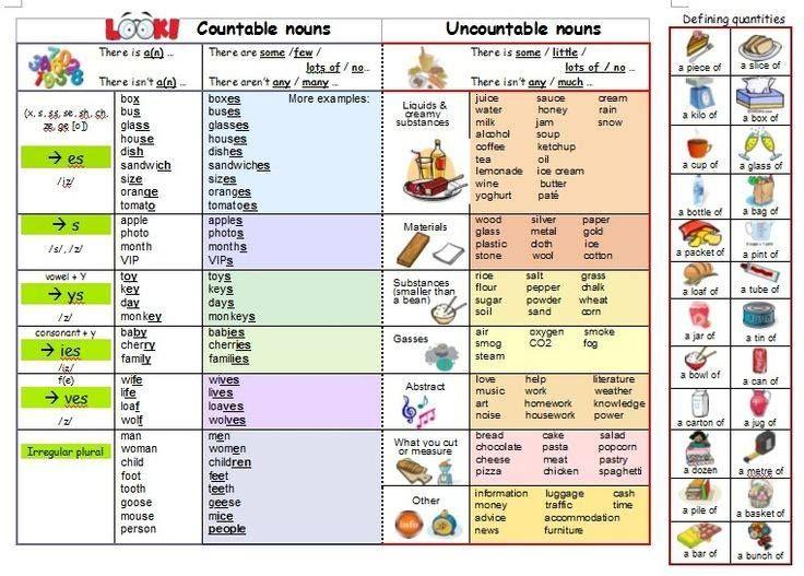 how to learn igbo language fast pdf