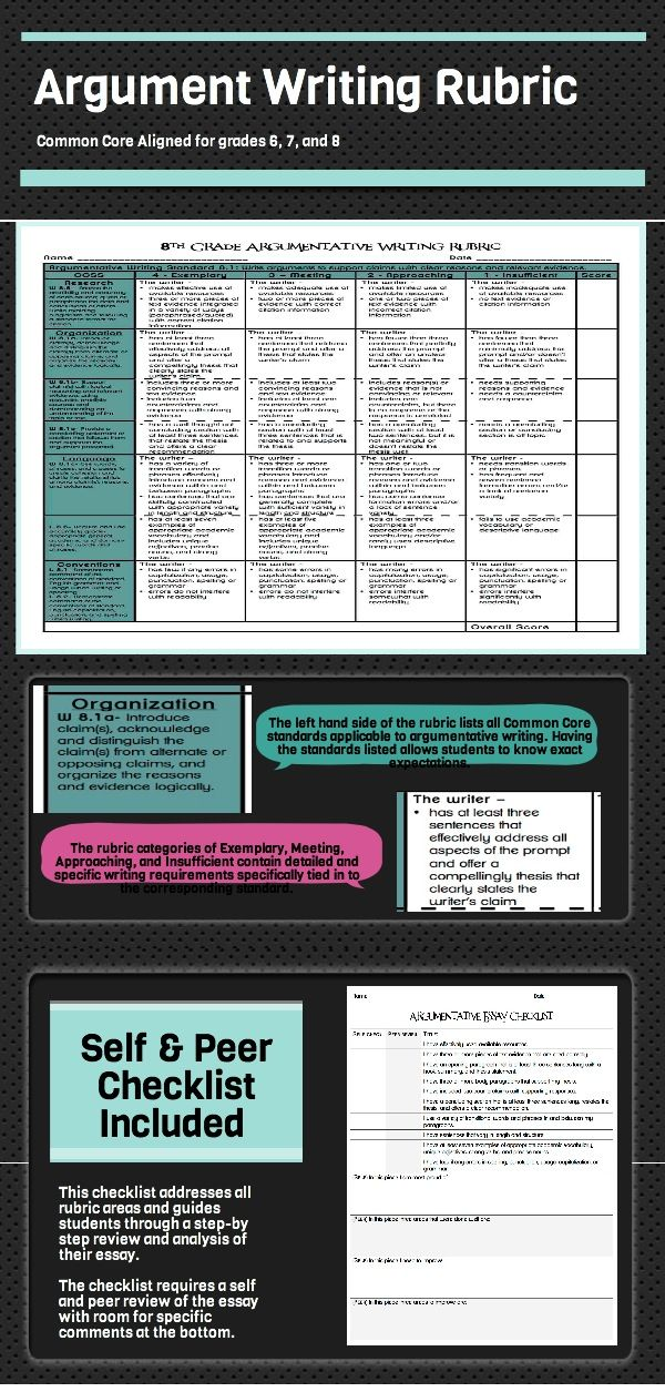 middle school writing prompts common core Core -centered writing prompts for all considerations to the common core 14-9-2012 we are now able to meet all common core state standards for writing i used to teach middle school you can find our weekly common core prompts lesson plans that incorporate mini lessons as well as unit lessons that align to common core of writing.