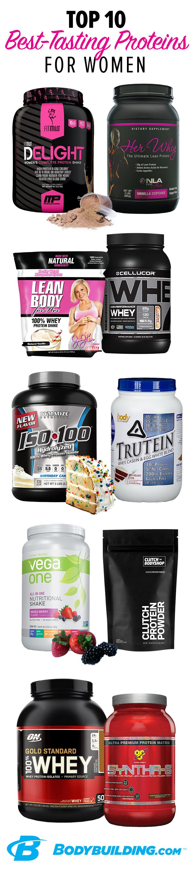 10 Best-Tasting Protein Powders For Women. Looking for the best-tasting protein powders to squash your sweet cravings and build your lean, sexy physique? This article has our top 10! Bodybuilding.com