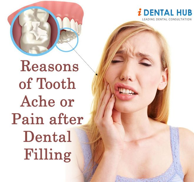 Reasons of Tooth Ache or Pain after Dental Filling  This Yahoo answer - very helpful https://ca.answers.yahoo.com/question/index?qid=20111111013813AA8alGa
