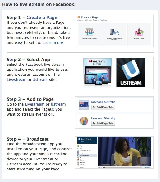 5 Great Ideas To Make Your Facebook Fan Page Interesting