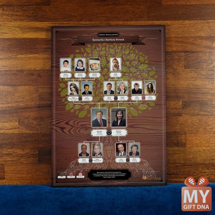 Personalised family tree ! #mygiftdna #gift #familytree #photo # personalised