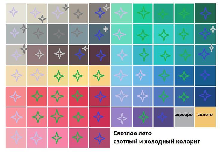 В  палитре  есть  более  мягкие  цвета  и  более  яркие,  более  светлые  и  более  темные.  Я  их  отмечу:  светлые - сиреневым,  темные - синим,  мягкие-  серым,  яркие - зеленым.