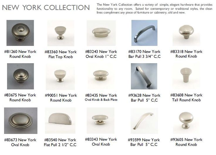 Update your kitchen hardware with New York style.  Shop online at Battle Creek Hardware- ships anywhere in North America!