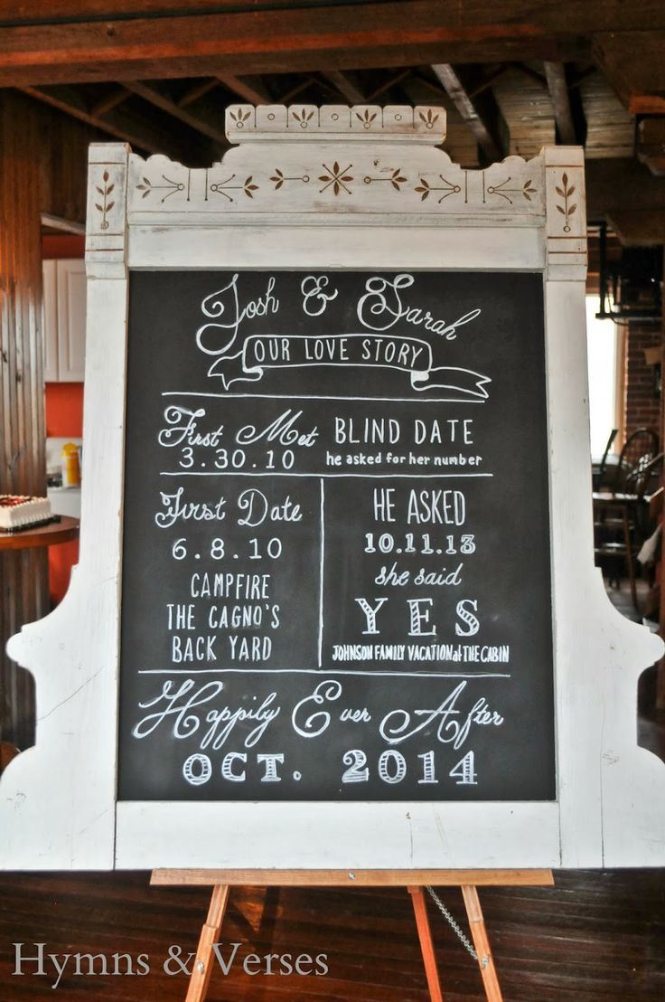 Engagement Party and He Popped the Question Tags | Hymns ...