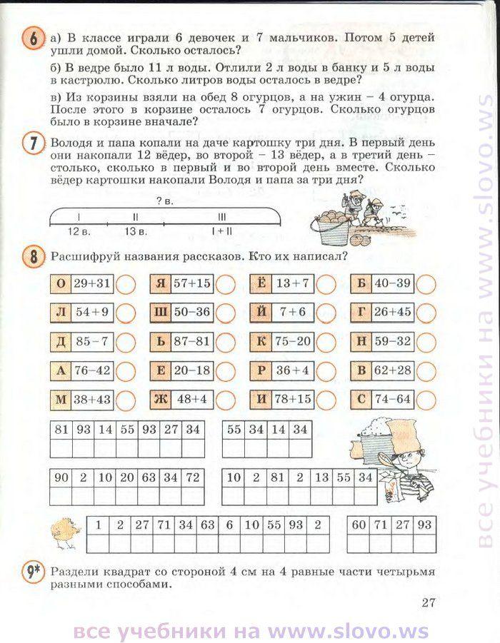 Решебник по русскому языку петерсон 3 класс 2 часть русский язык