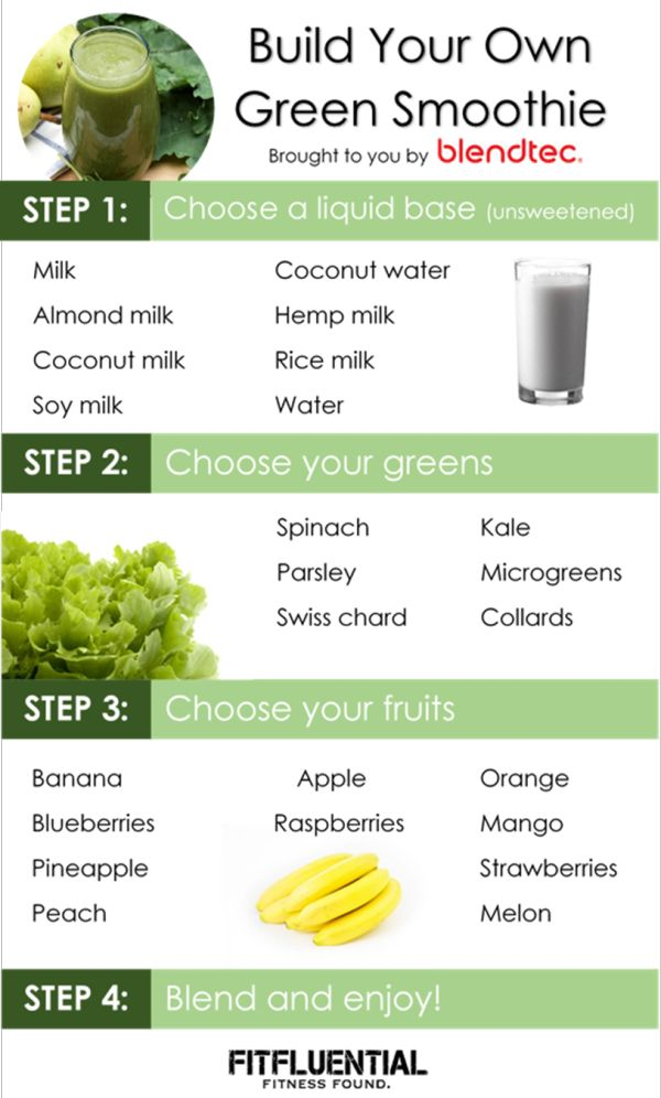 I love green smoothies. The possibilities are endless, and you can make them as sweet or tart as you like.